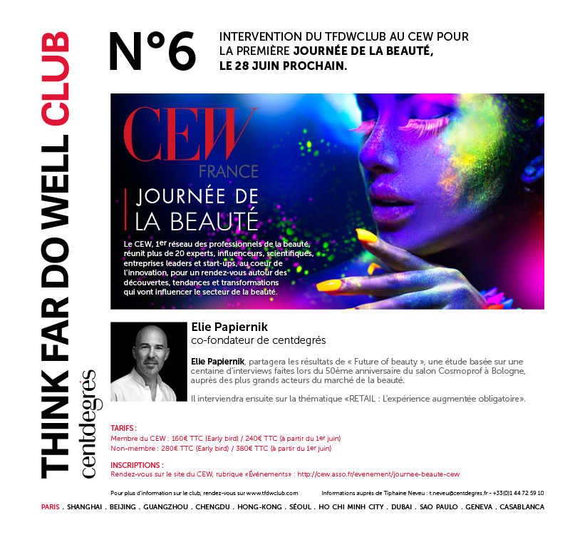 N°6: FUTURE OF BEAUTY